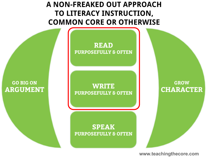 A Non-Freaked Out Approach to Literacy Instruction